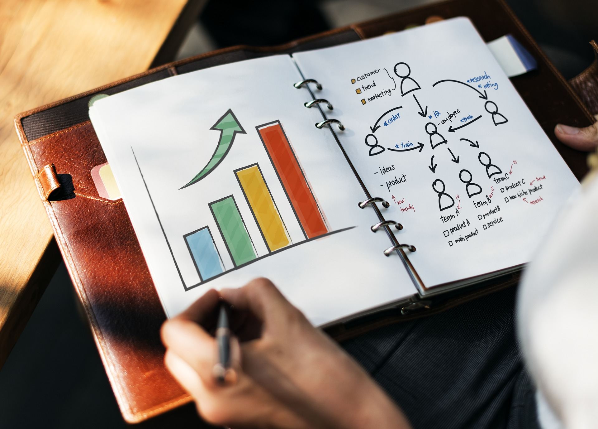 Insurance Marketing Made Simple With Planning
