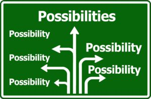 green sign that says possibilities with many arrows leading to the word possibility.