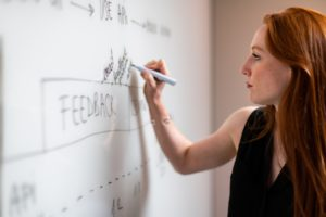 caucasian woman writing on a whiteboard