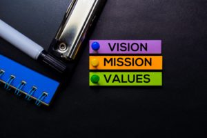 the words vision, mission, and values written down on different colored papers