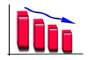red bars going downwards on a graph with a blue arrow about the bars pointing downward